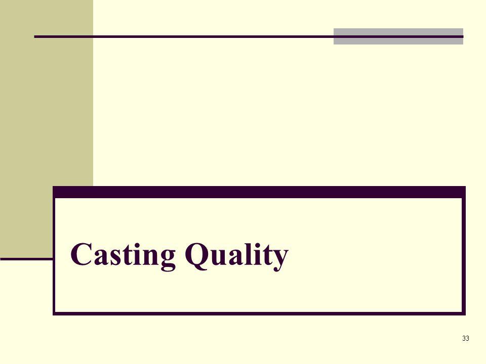 Casting Quality