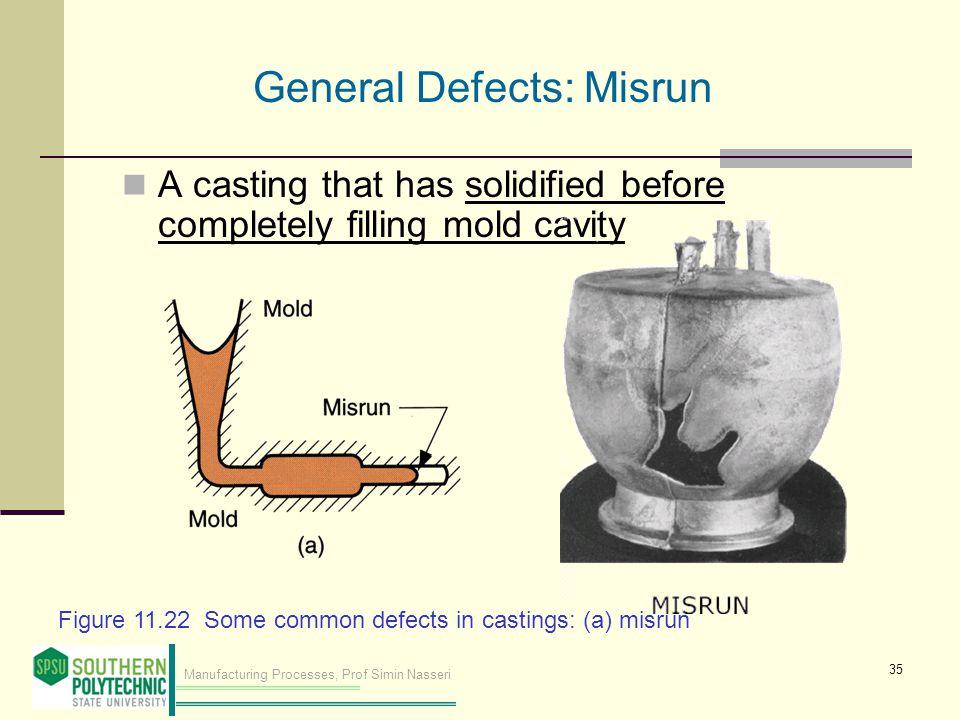 General Defects: Misrun