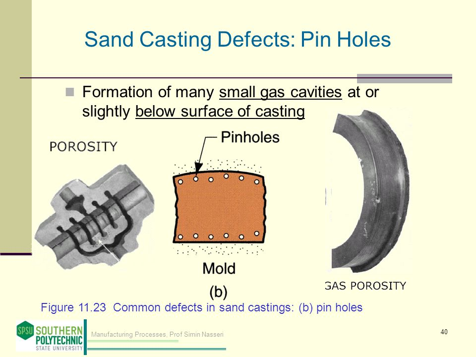 Sand Casting Defects: Pin Holes