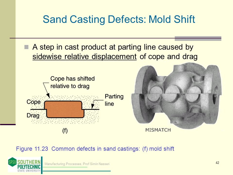 Sand Casting Defects: Mold Shift