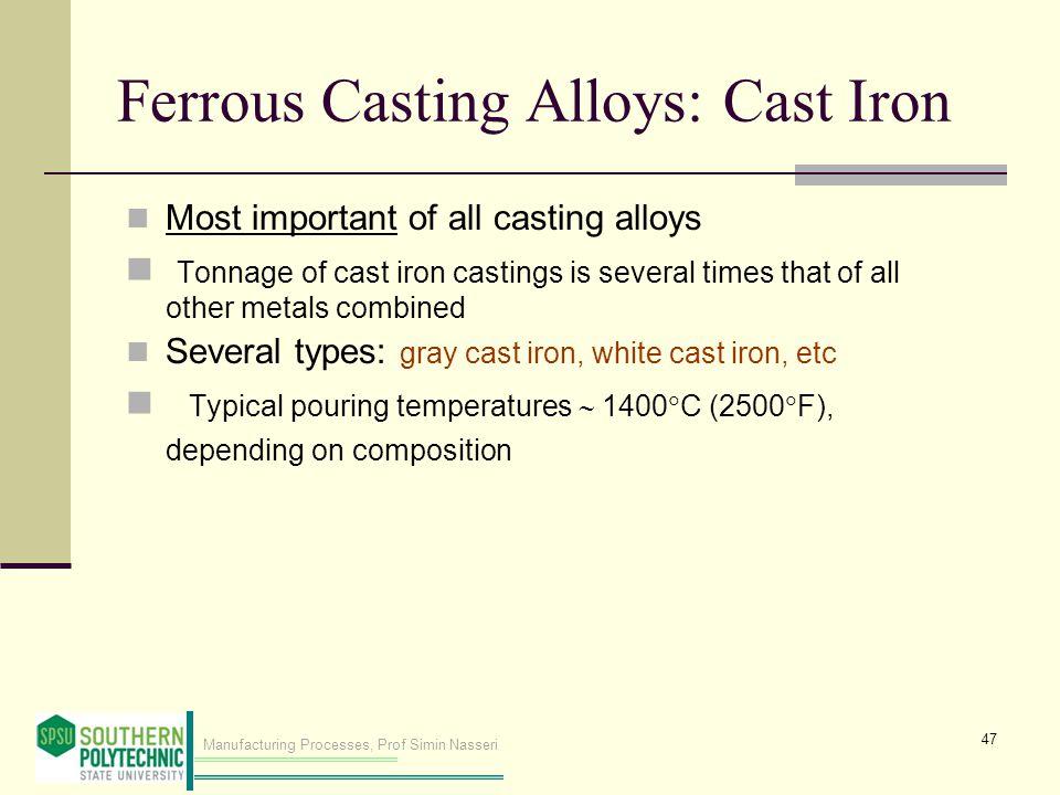 Ferrous Casting Alloys: Cast Iron