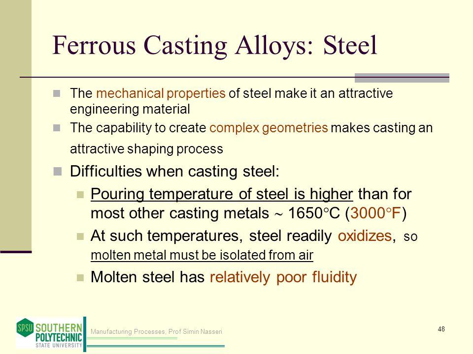 Ferrous Casting Alloys: Steel