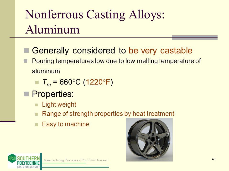 Nonferrous Casting Alloys: Aluminum