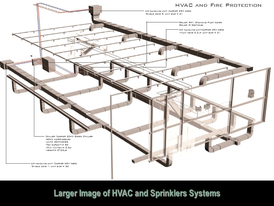 Larger Image of HVAC and Sprinklers Systems