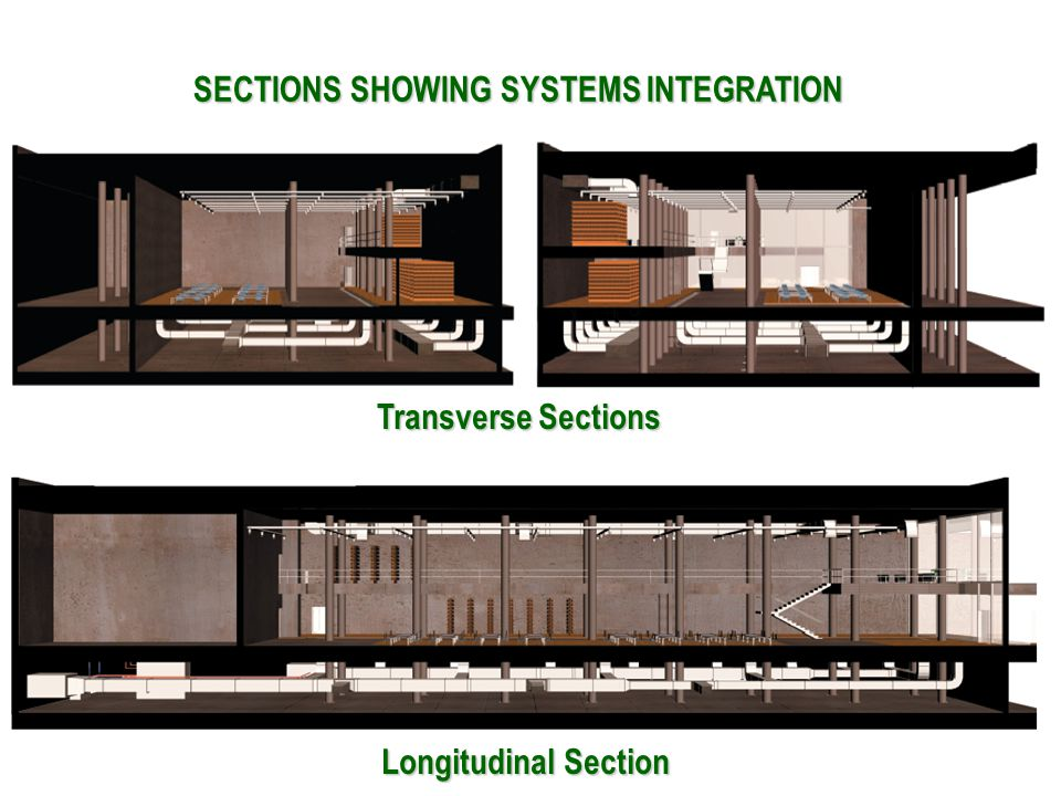 SECTIONS SHOWING SYSTEMS INTEGRATION