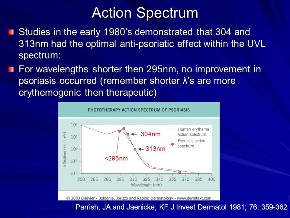 Action Spectrum Studies in the early 1980's demonstrated that 304 and 313nm had the optimal anti-psoriatic effect within the UVL spectrum: