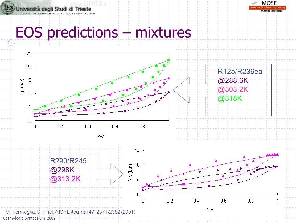 EOS predictions – mixtures