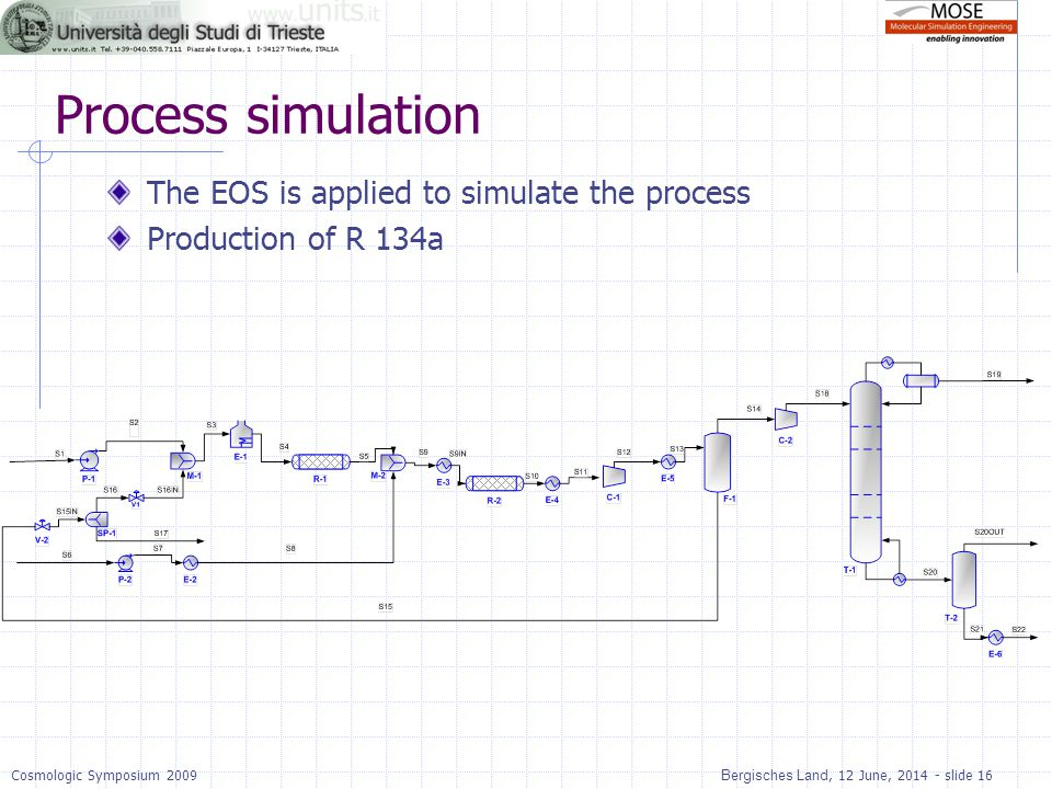 Process simulation The EOS is applied to simulate the process