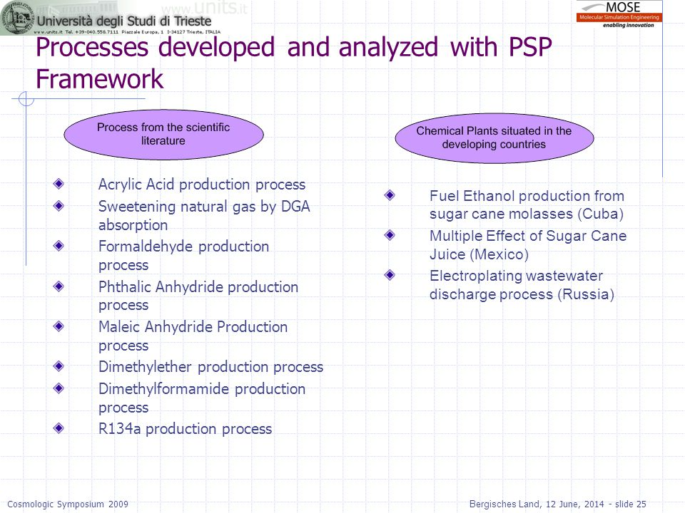 Processes developed and analyzed with PSP Framework