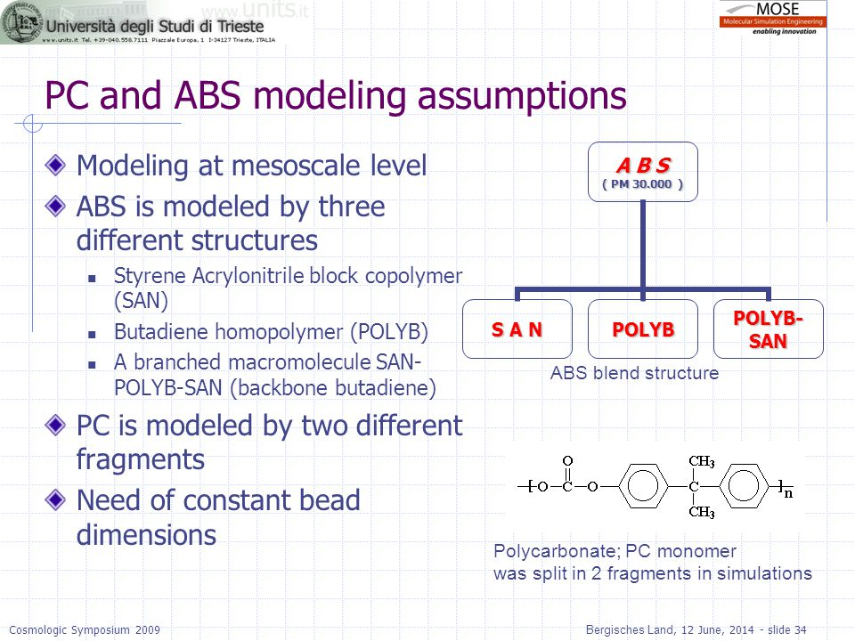 PC and ABS modeling assumptions