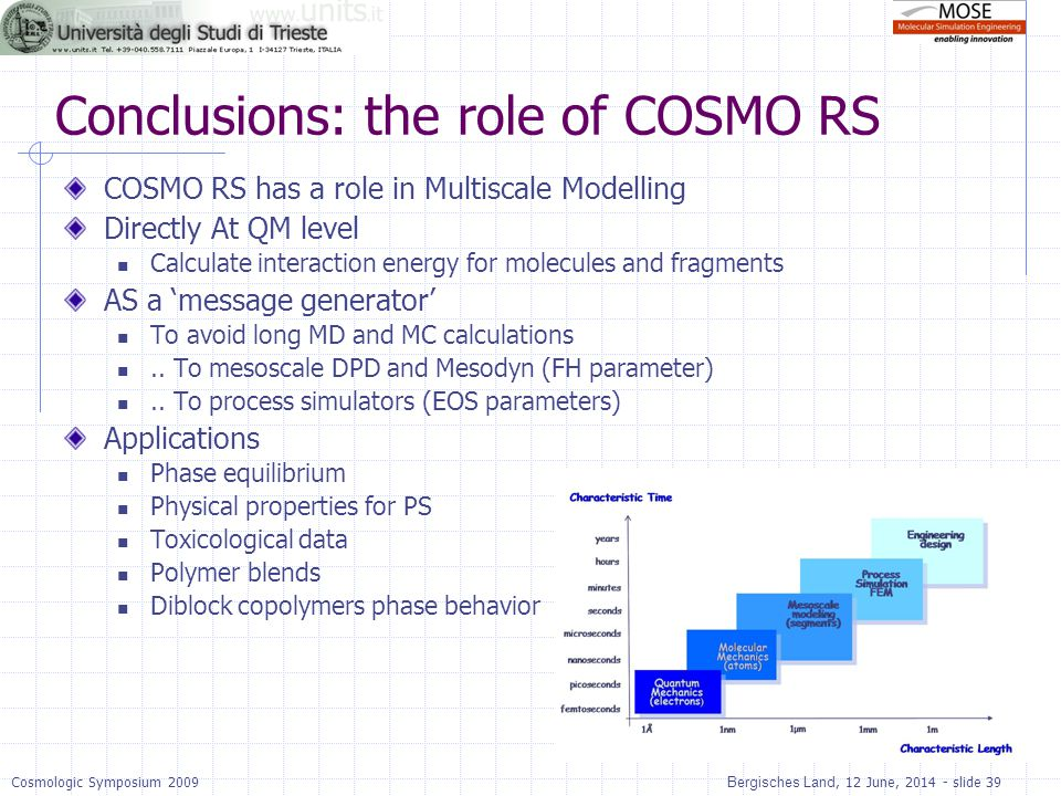 Conclusions: the role of COSMO RS