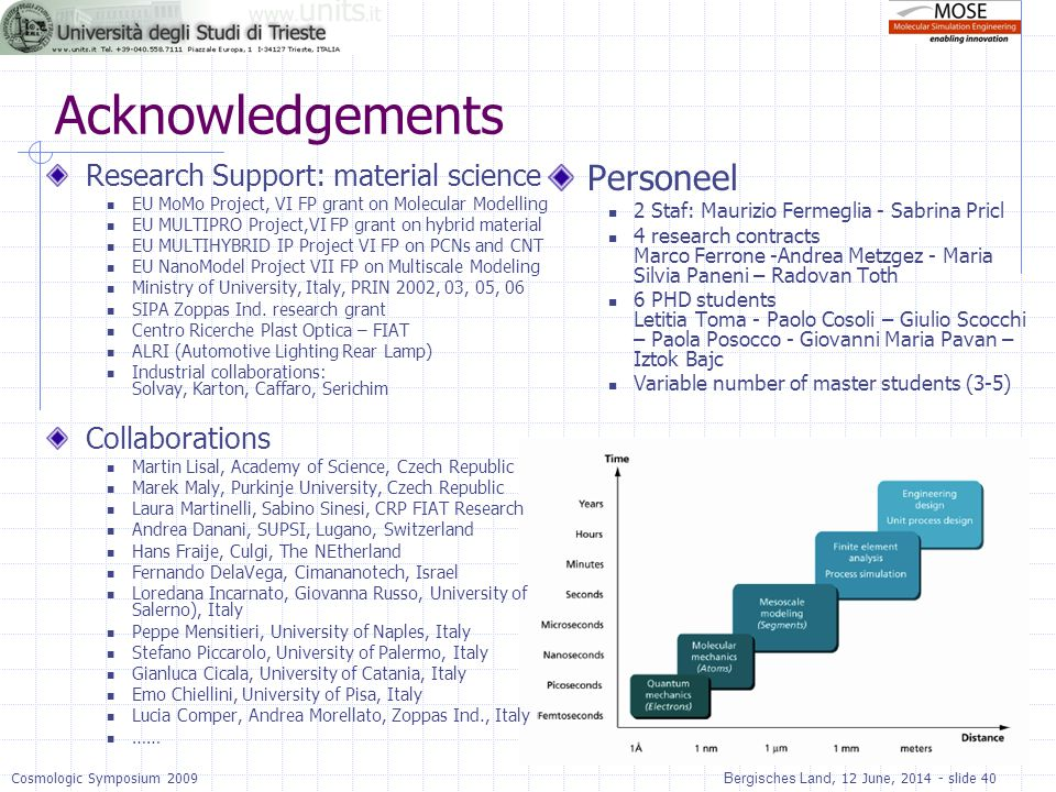 Acknowledgements Personeel Research Support: material science