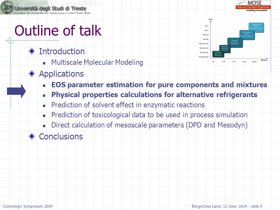 Outline of talk Introduction Applications Conclusions
