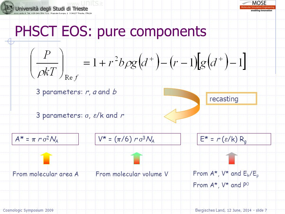 PHSCT EOS: pure components