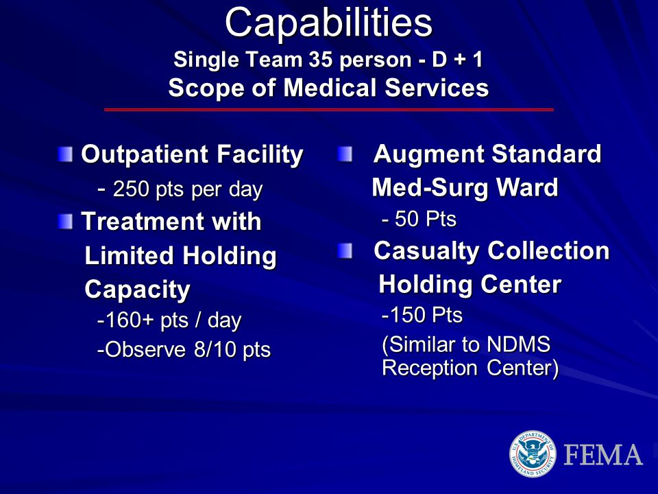 Capabilities Single Team 35 person - D + 1 Scope of Medical Services