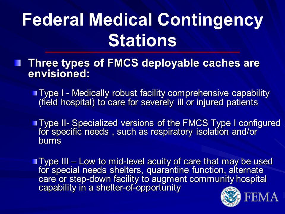 Federal Medical Contingency