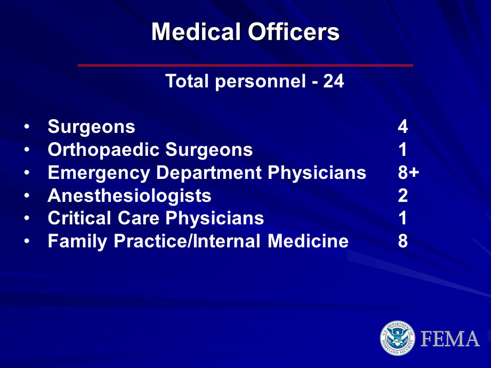Medical Officers Total personnel - 24 Surgeons 4