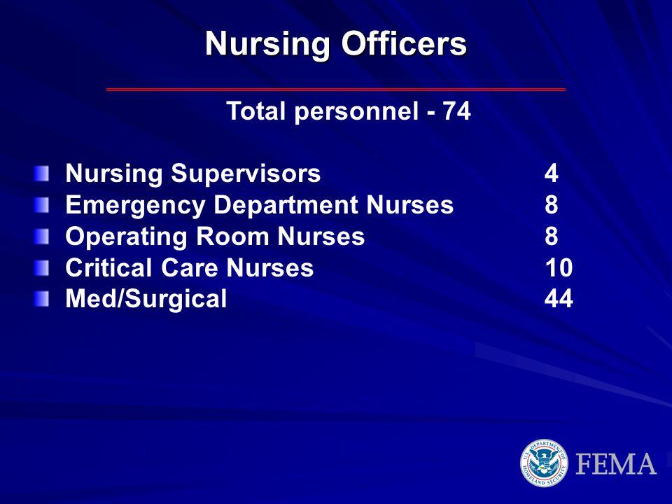 Nursing Officers Total personnel - 74 Nursing Supervisors 4