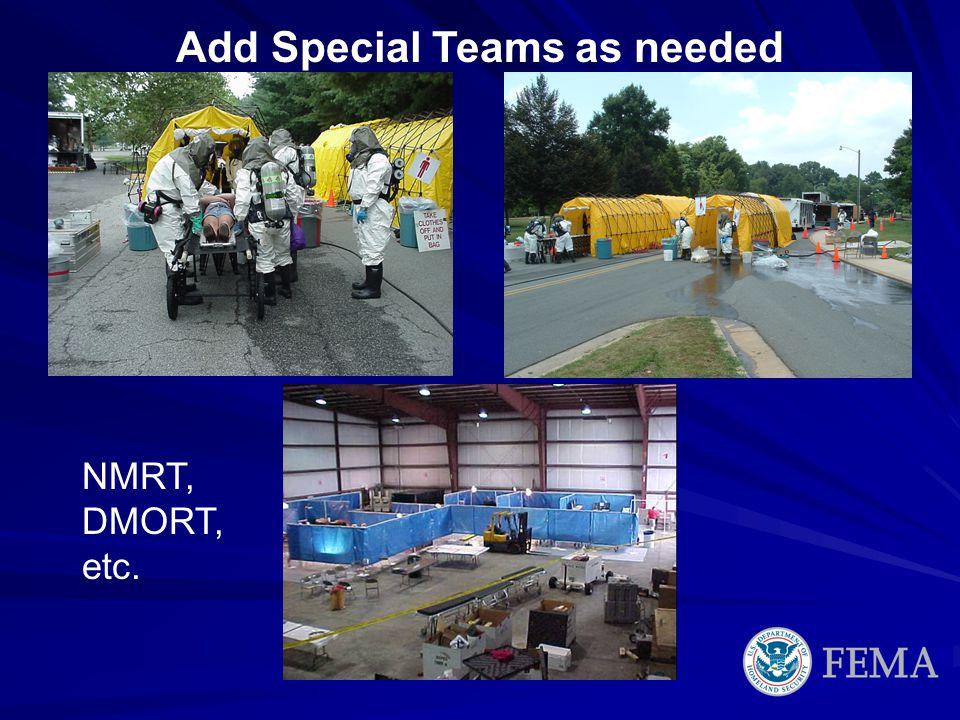 Add Special Teams as needed