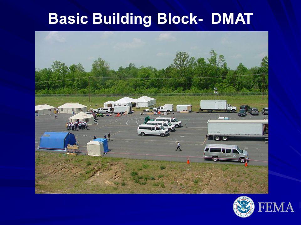 Basic Building Block- DMAT