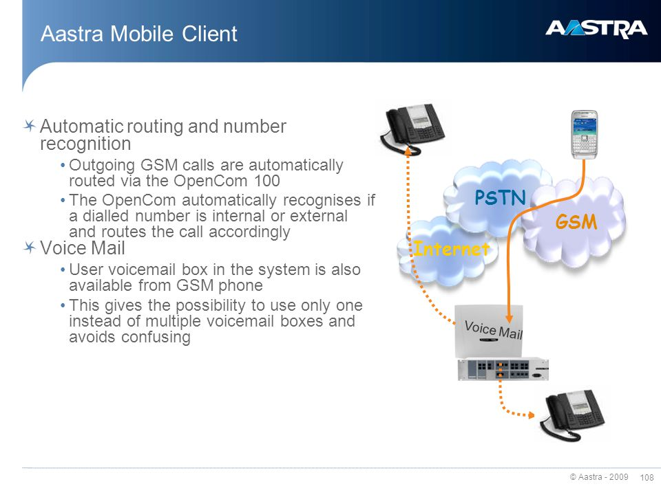 Aastra Mobile Client Automatic routing and number recognition