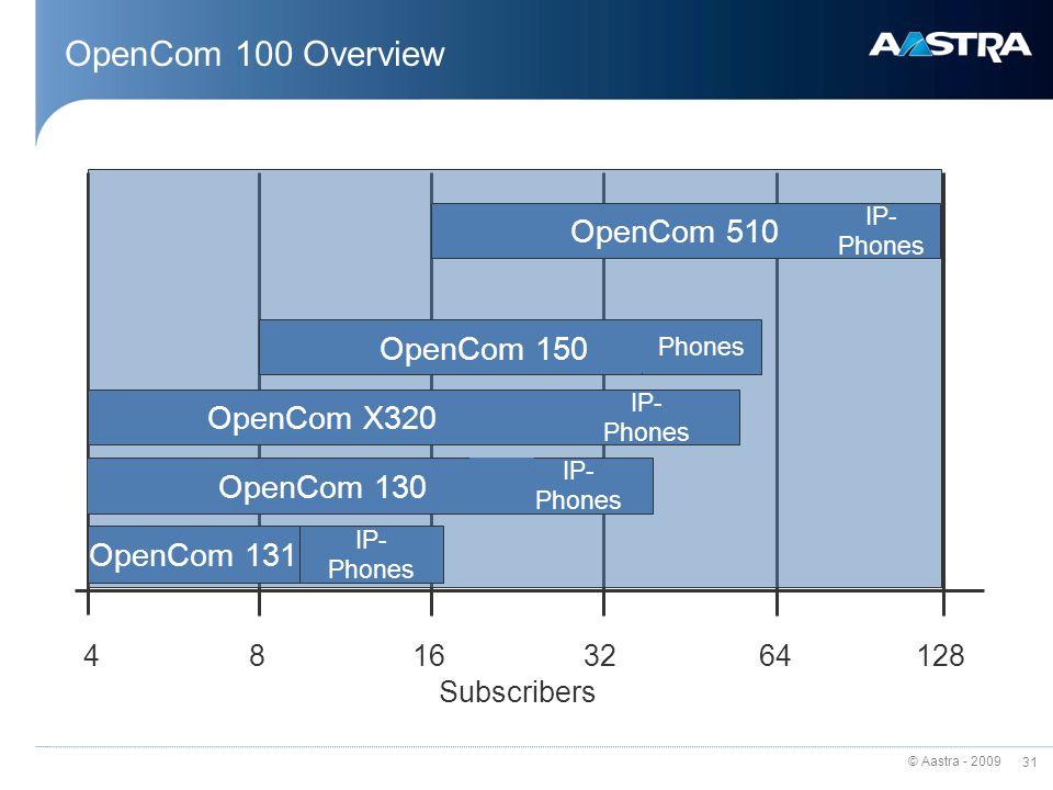 OpenCom 100 Overview OpenCom 510 OpenCom 150 OpenCom X320 OpenCom 130