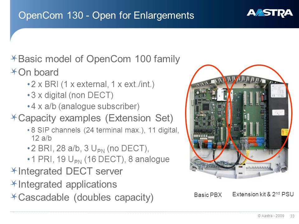 OpenCom 130 - Open for Enlargements