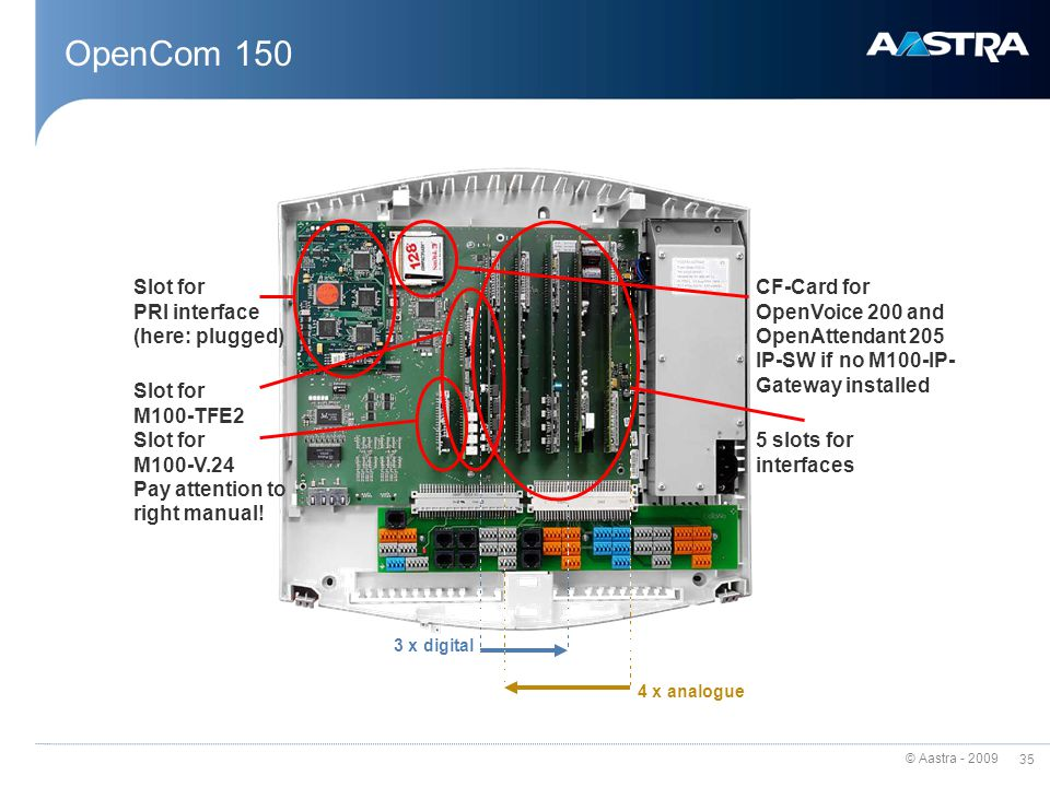 OpenCom 150 Slot for M100-TFE2 Slot for M100-V.24 Pay attention to