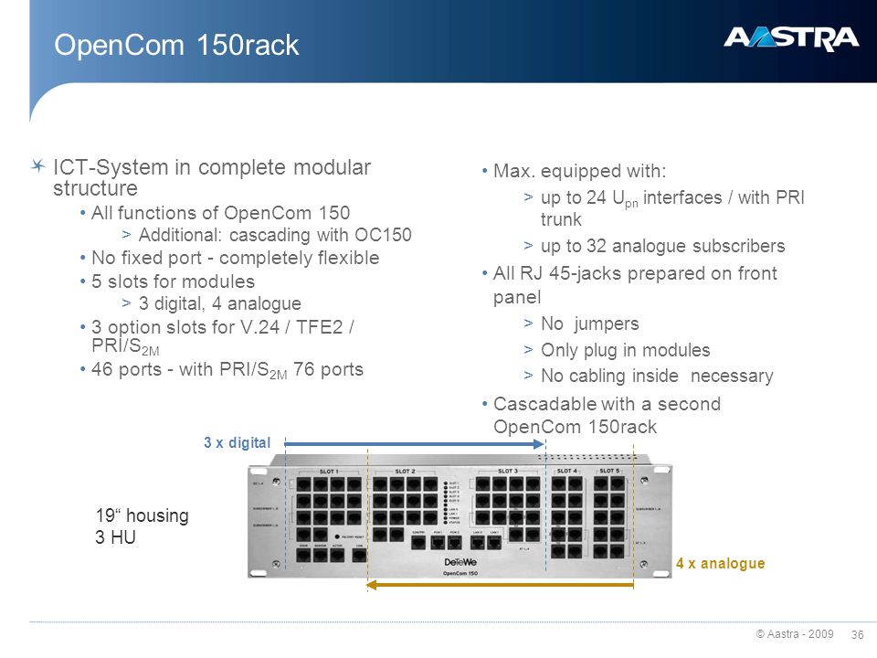 OpenCom 150rack ICT-System in complete modular structure