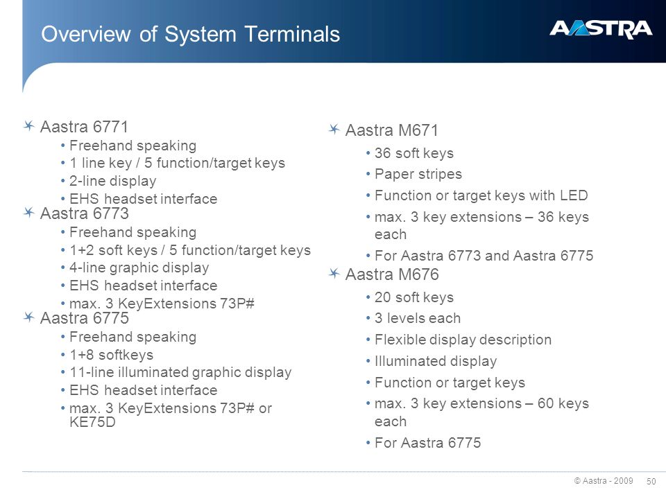 Overview of System Terminals