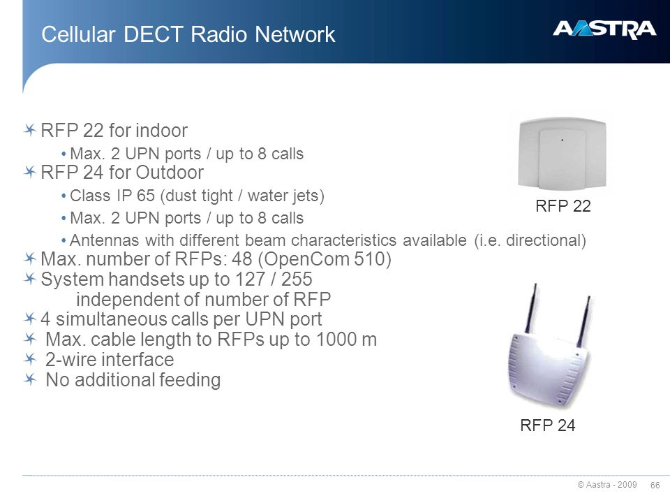 Cellular DECT Radio Network
