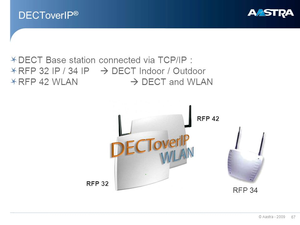 DECToverIP® DECT Base station connected via TCP/IP :