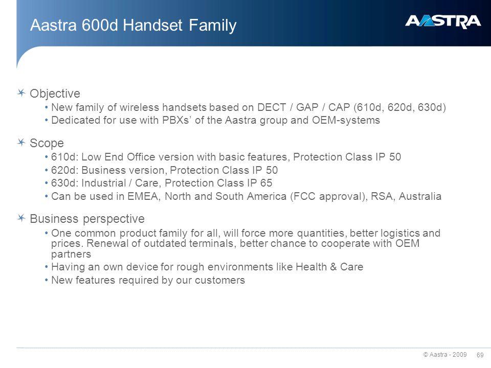 Aastra 600d Handset Family