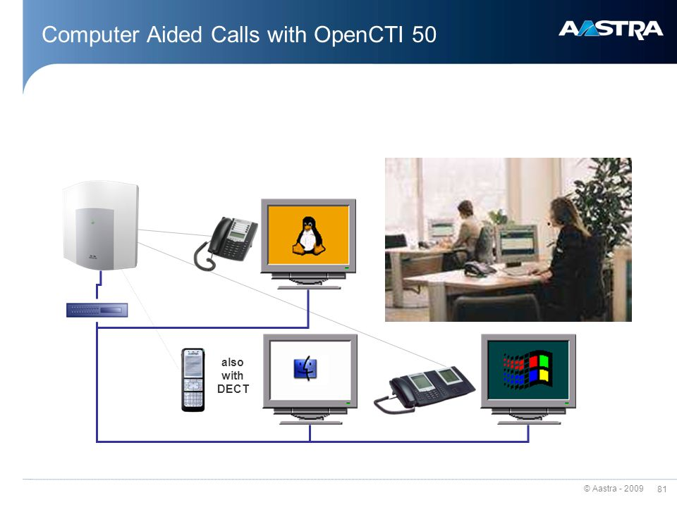 Computer Aided Calls with OpenCTI 50
