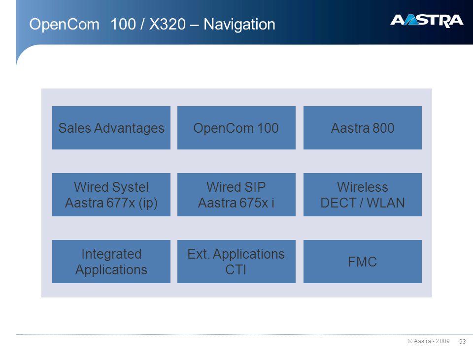 OpenCom 100 / X320 – Navigation