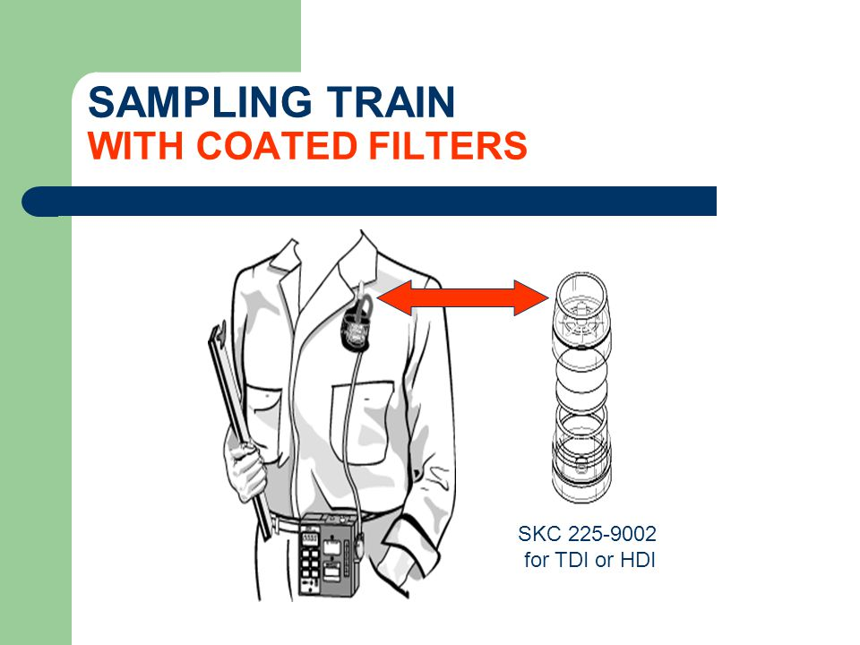 SAMPLING TRAIN WITH COATED FILTERS