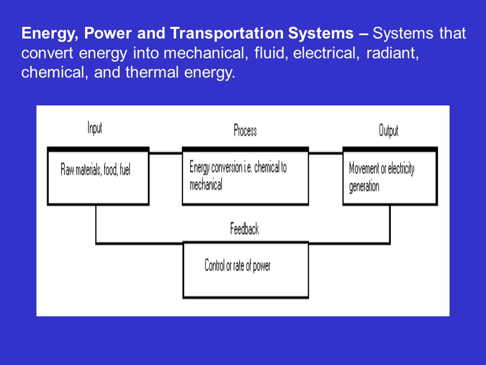 Energy, Power and Transportation Systems – Systems that convert energy into mechanical, fluid, electrical, radiant, chemical, and thermal energy.