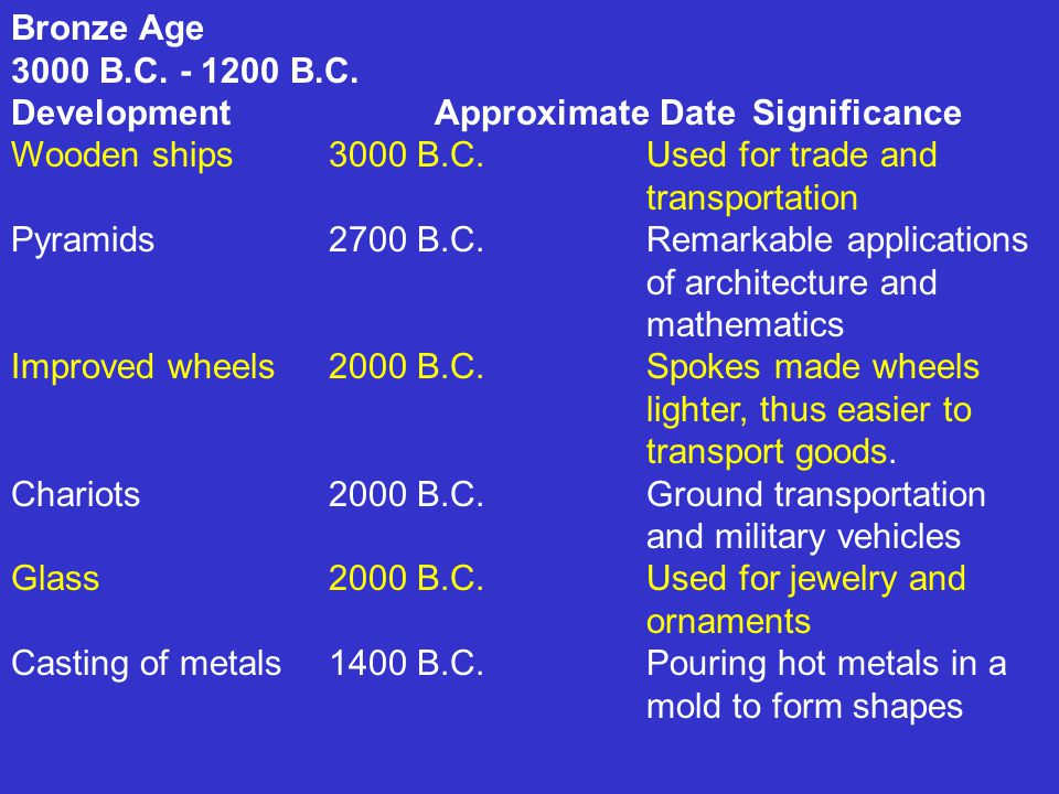 Bronze Age 3000 B.C. - 1200 B.C. Development Approximate Date Significance. Wooden ships 3000 B.C. Used for trade and transportation.