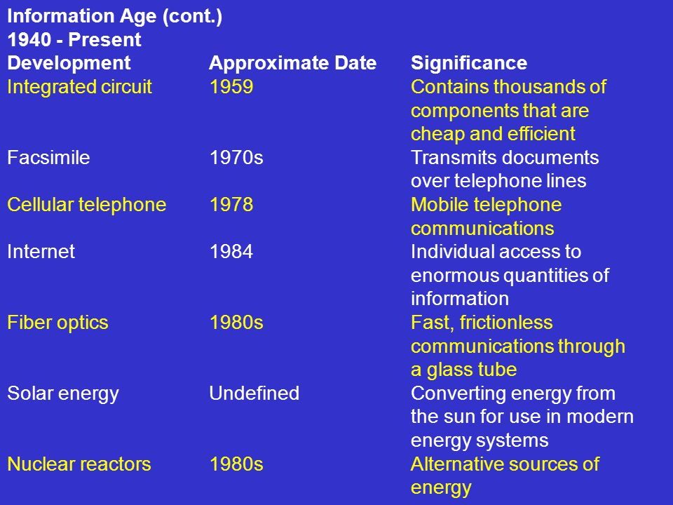 Information Age (cont.)