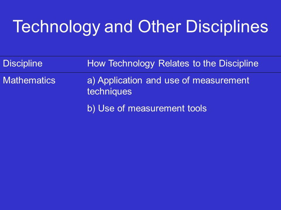 Technology and Other Disciplines
