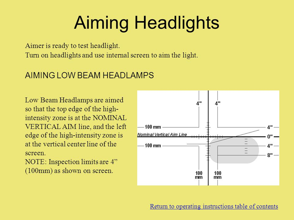 Headlight Alignment Screen : The panther from canbuilt ppt video online download