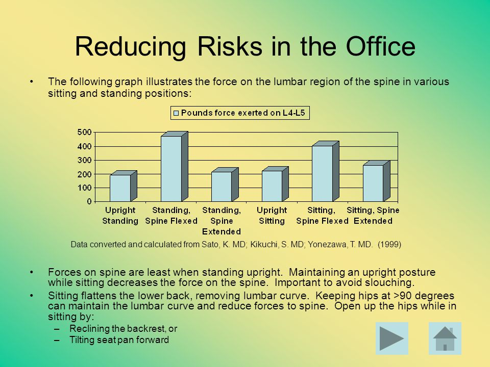 Reducing Risks in the Office