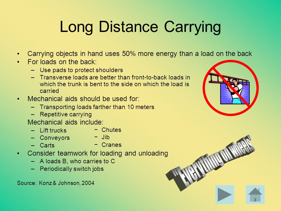 Long Distance Carrying