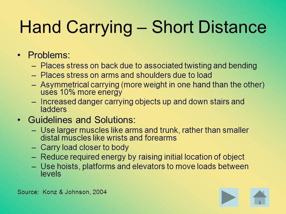 Hand Carrying – Short Distance