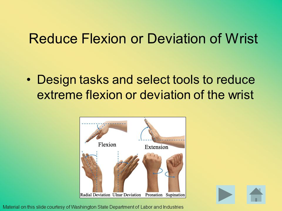Reduce Flexion or Deviation of Wrist