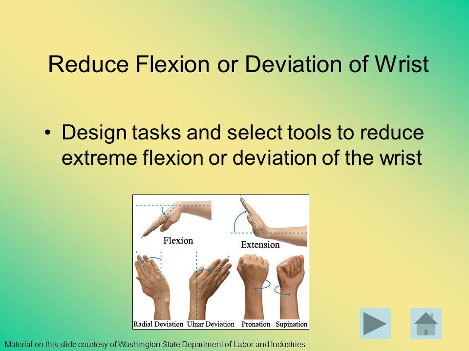 Reduce Flexion or Deviation of Wrist