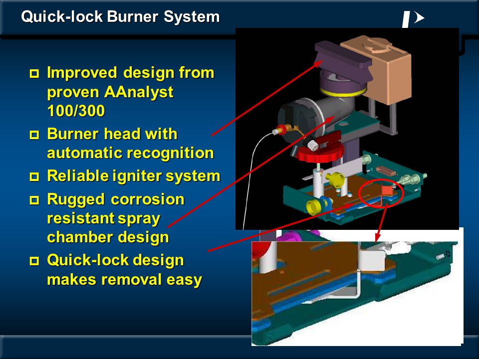 Quick-lock Burner System