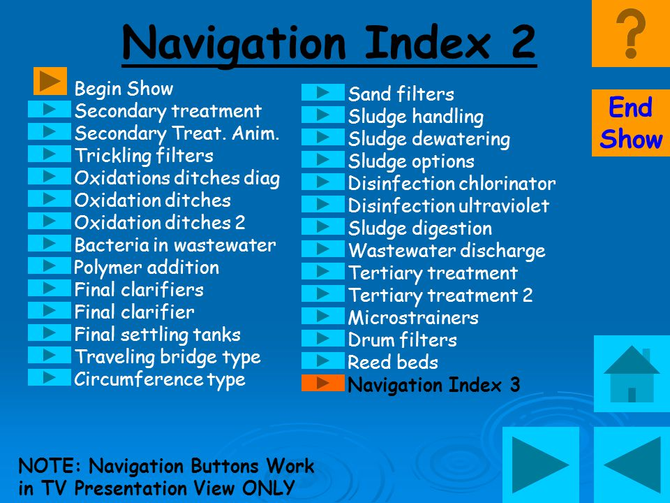 Navigation Index 2 End Show Begin Show Sand filters