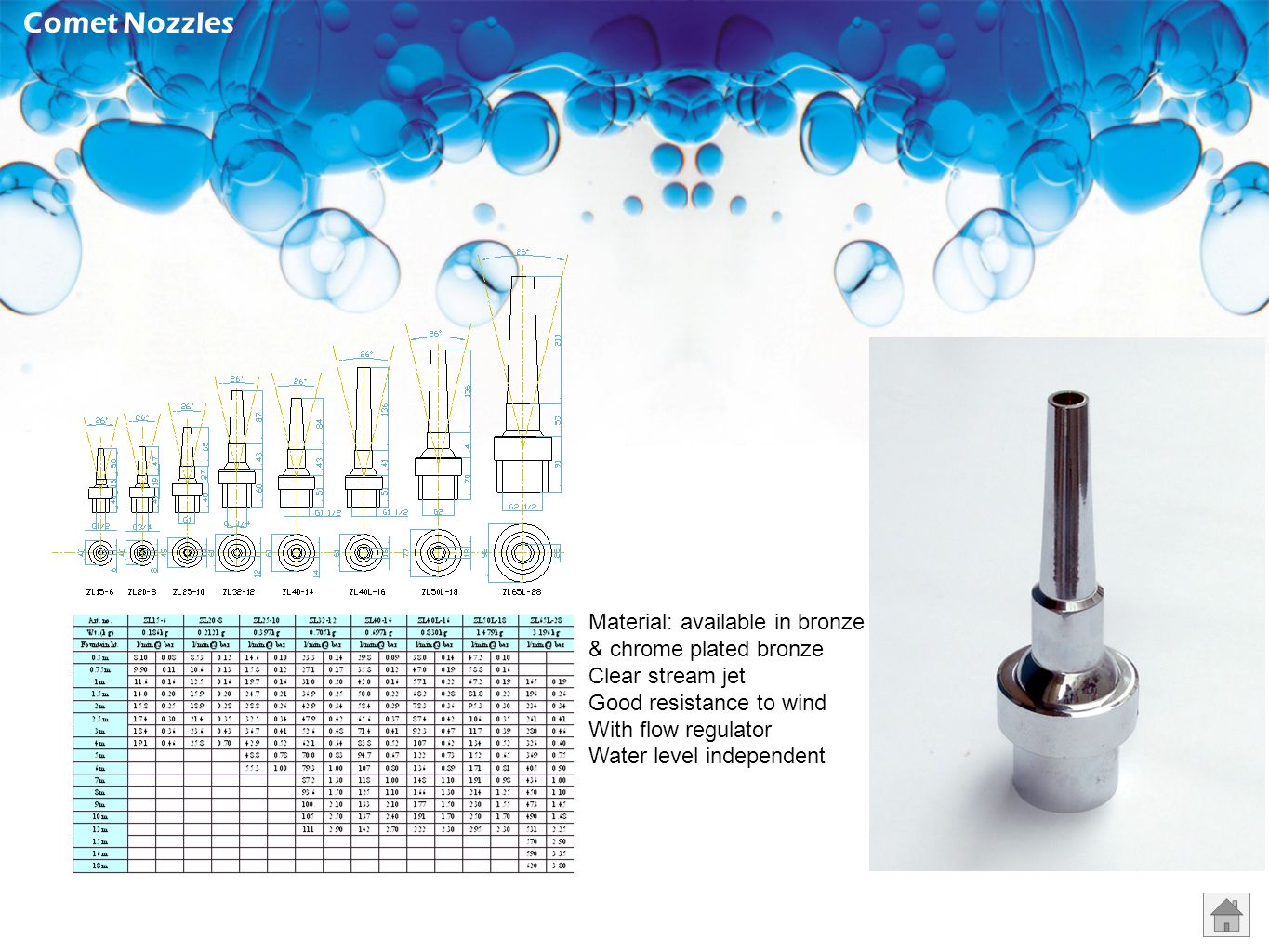 Comet Nozzles Material: available in bronze & chrome plated bronze