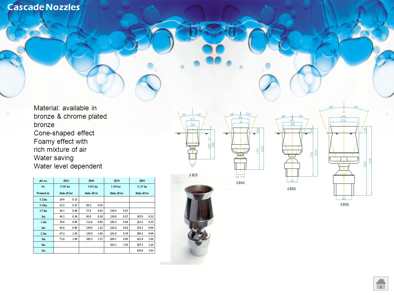 Cascade Nozzles Material: available in bronze & chrome plated bronze